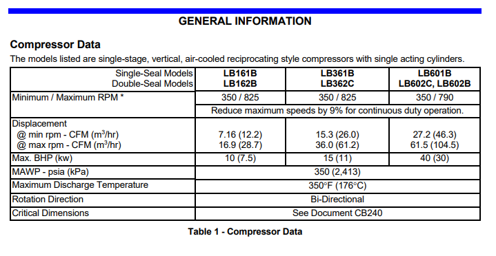 Blackmer LB Compressor